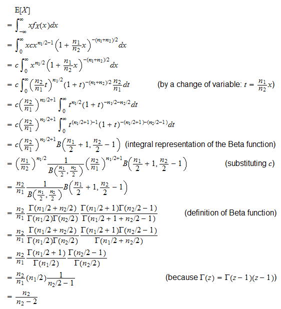 beta gamma functions pdf